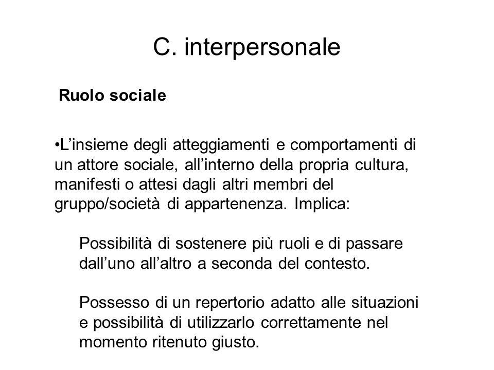 C. interpersonale Linsieme degli atteggiamenti e comportamenti di un attore sociale, allinterno della propria cultura, manifesti o attesi dagli altri