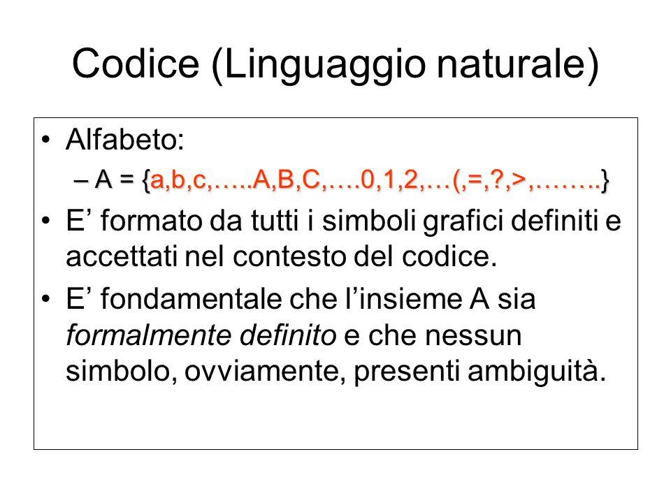 Codice (Linguaggio naturale) Alfabeto: –A = {a,b,c,…..A,B,C,….0,1,2,…(,=,?,>,……..} E formato da tutti i simboli grafici definiti e accettati nel conte