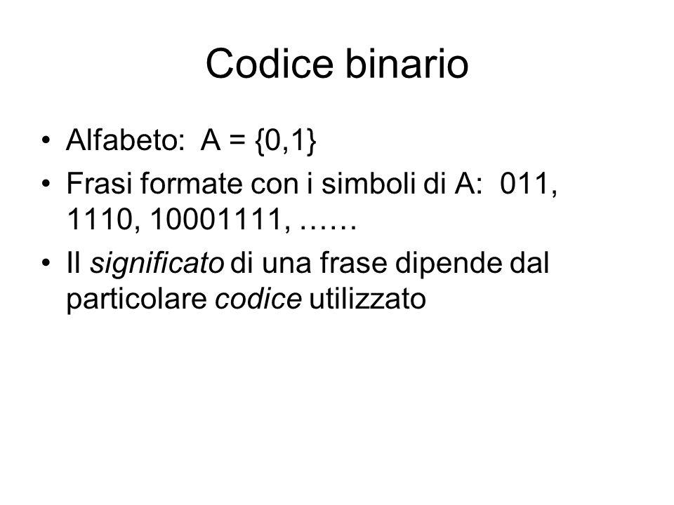 Codice binario Alfabeto: A = {0,1} Frasi formate con i simboli di A: 011, 1110, 10001111, …… Il significato di una frase dipende dal particolare codic