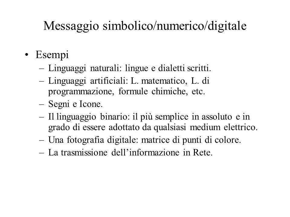 Messaggio simbolico/numerico/digitale Esempi –Linguaggi naturali: lingue e dialetti scritti. –Linguaggi artificiali: L. matematico, L. di programmazio