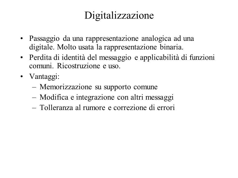 Digitalizzazione Passaggio da una rappresentazione analogica ad una digitale. Molto usata la rappresentazione binaria. Perdita di identità del messagg