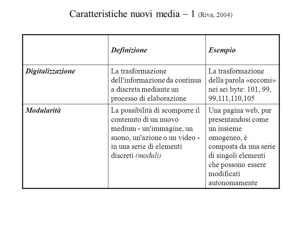 Caratteristiche nuovi media – 1 (Riva, 2004) DefinizioneEsempio DigitalizzazioneLa trasformazione dell'informazione da continua a discreta mediante un
