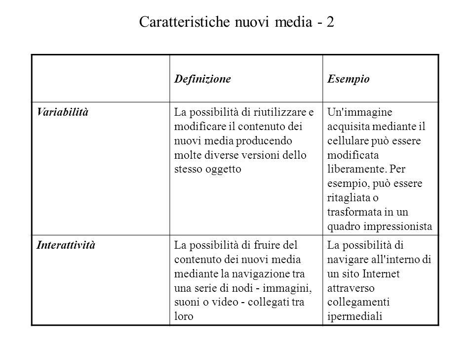Caratteristiche nuovi media - 2 DefinizioneEsempio VariabilitàLa possibilità di riutilizzare e modificare il contenuto dei nuovi media producendo molt