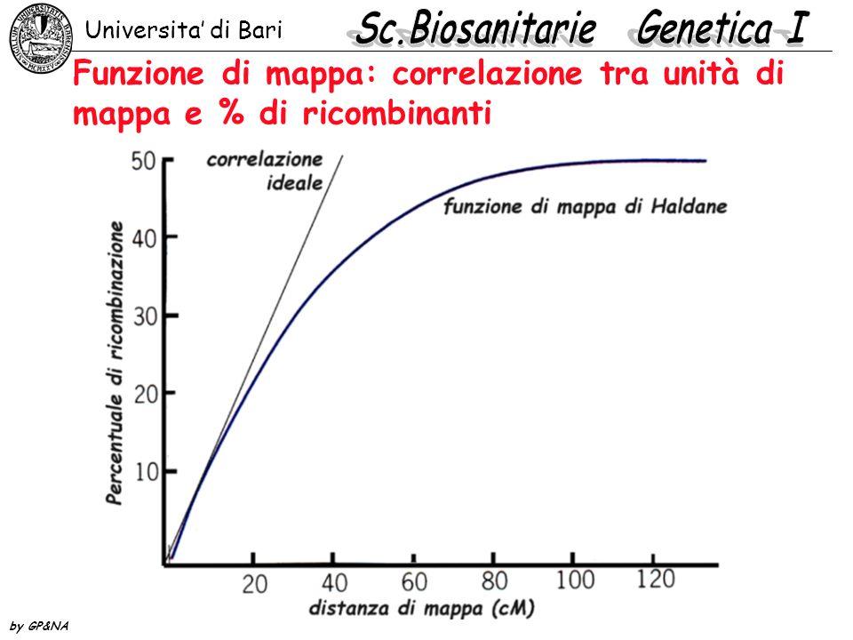 Funzione di mappa: correlazione tra unità di mappa e % di ricombinanti Universita di Bari by GP&NA