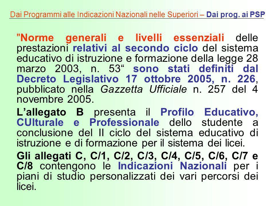 Dai Programmi alle Indicazioni Nazionali nelle Superiori – Dai prog. ai PSP