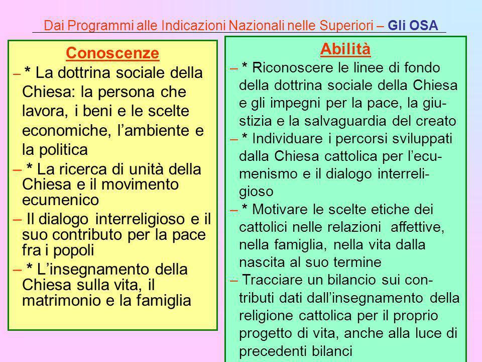 Dai Programmi alle Indicazioni Nazionali nelle Superiori – Gli OSA Conoscenze – * La dottrina sociale della Chiesa: la persona che lavora, i beni e le