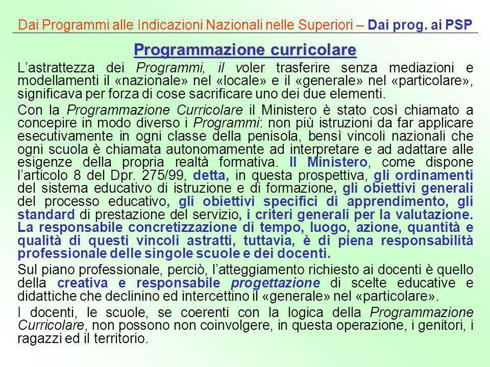 Dai Programmi alle Indicazioni Nazionali nelle Superiori – Dai prog. ai PSP Programmazione curricolare Lastrattezza dei Programmi, il voler trasferire