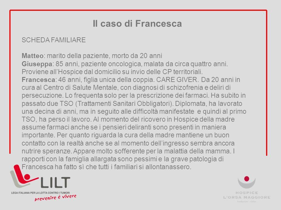 Il caso di Francesca SCHEDA FAMILIARE Matteo: marito della paziente, morto da 20 anni Giuseppa: 85 anni, paziente oncologica, malata da circa quattro