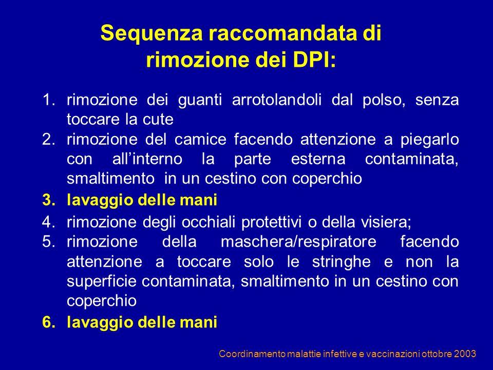 Coordinamento malattie infettive e vaccinazioni ottobre 2003 Sequenza raccomandata di rimozione dei DPI: 1.rimozione dei guanti arrotolandoli dal pols