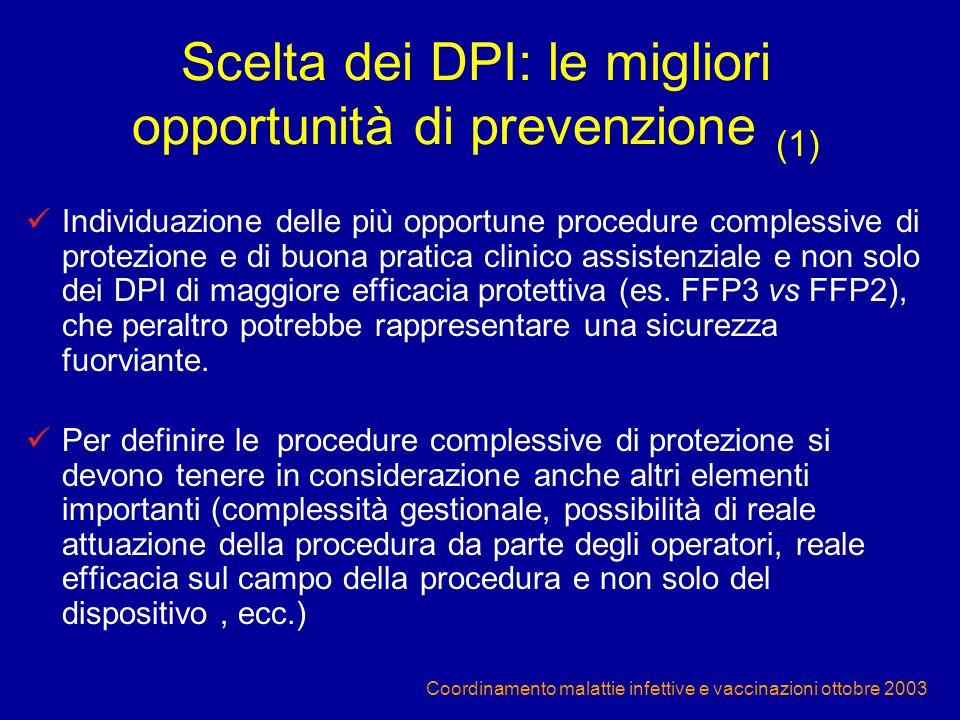 Coordinamento malattie infettive e vaccinazioni ottobre 2003 Scelta dei DPI: le migliori opportunità di prevenzione (1) Individuazione delle più oppor