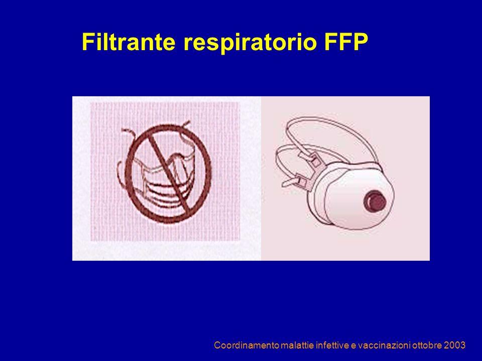 Coordinamento malattie infettive e vaccinazioni ottobre 2003 Filtrante respiratorio FFP