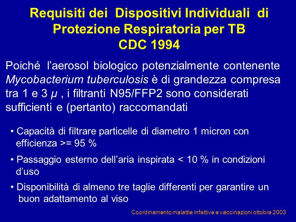 Coordinamento malattie infettive e vaccinazioni ottobre 2003 Poiché laerosol biologico potenzialmente contenente Mycobacterium tuberculosis è di grand