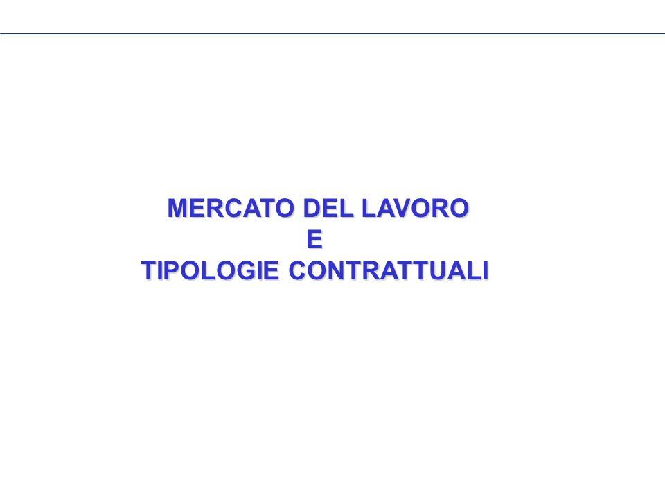 MERCATO DEL LAVORO MERCATO DEL LAVOROE TIPOLOGIE CONTRATTUALI