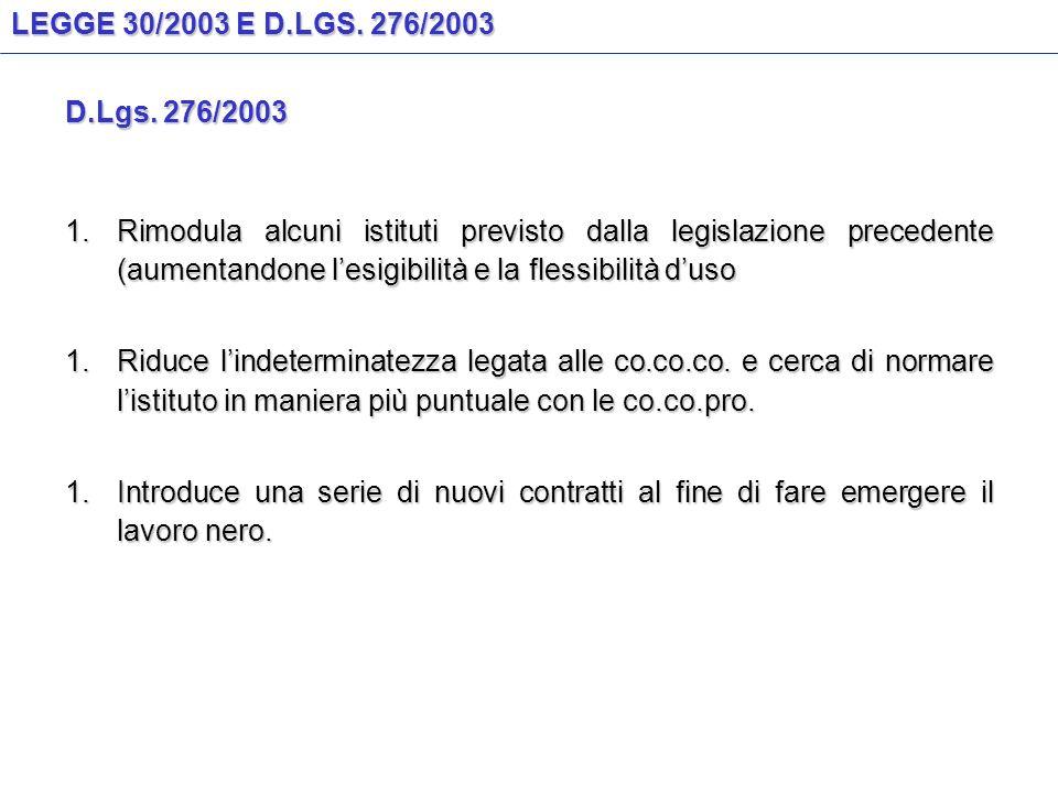 LEGGE 30/2003 E D.LGS. 276/2003 D.Lgs. 276/2003 1.Rimodula alcuni istituti previsto dalla legislazione precedente (aumentandone lesigibilità e la fles