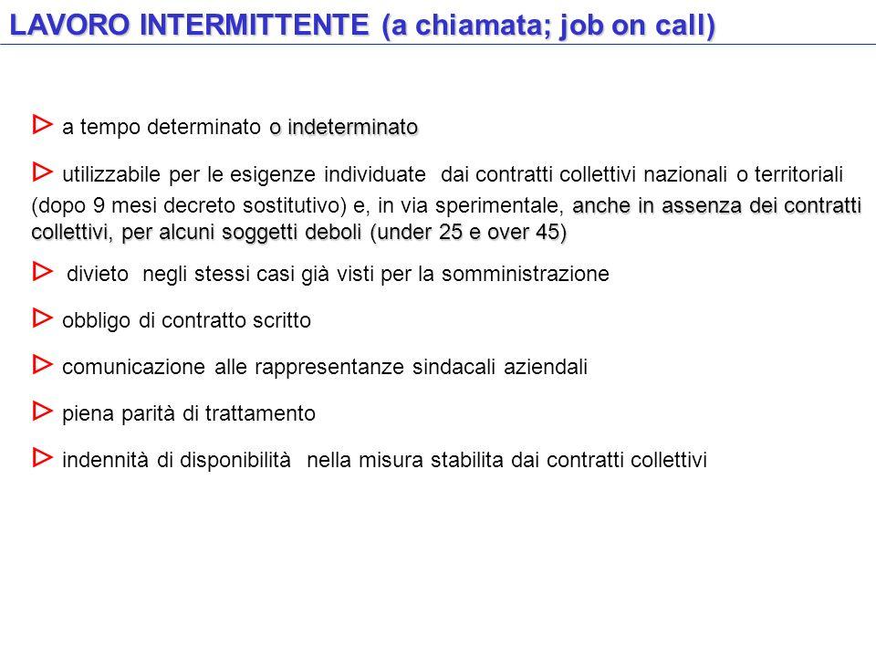 LAVORO INTERMITTENTE (a chiamata; job on call) o indeterminato a tempo determinato o indeterminato anche in assenza dei contratti collettivi, per alcu