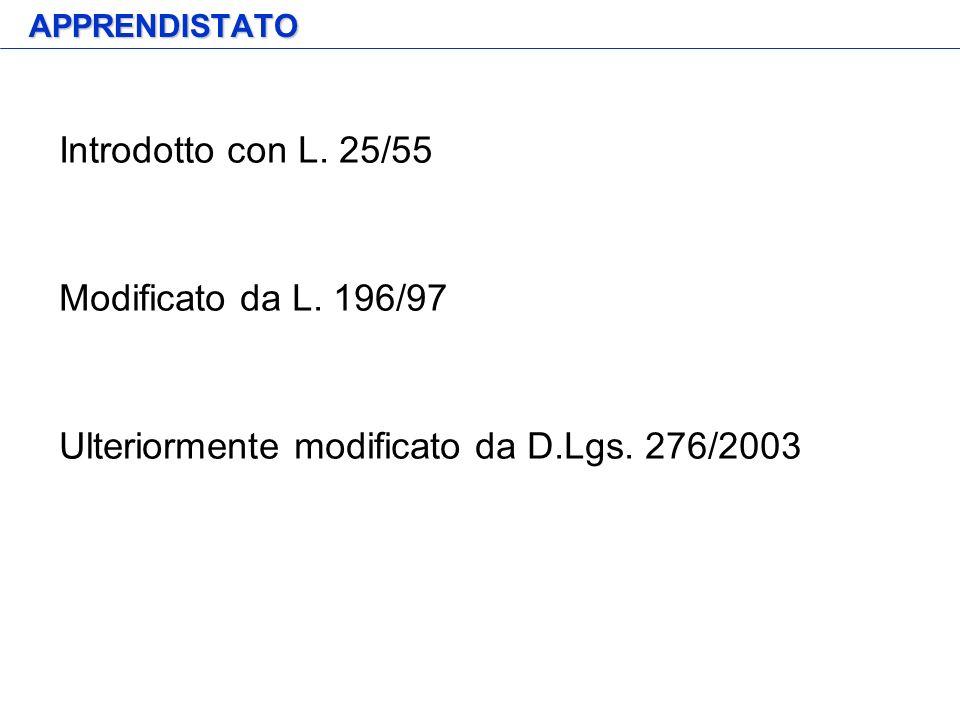 Introdotto con L. 25/55 Modificato da L. 196/97 Ulteriormente modificato da D.Lgs. 276/2003APPRENDISTATO