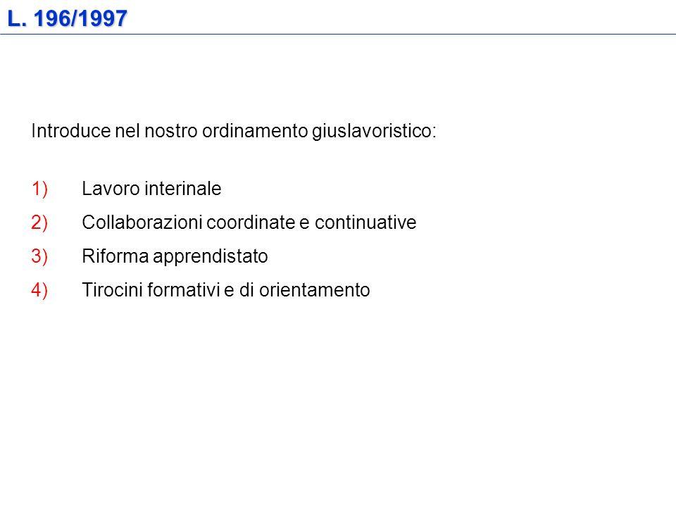 L. 196/1997 Introduce nel nostro ordinamento giuslavoristico: 1)Lavoro interinale 2)Collaborazioni coordinate e continuative 3)Riforma apprendistato 4