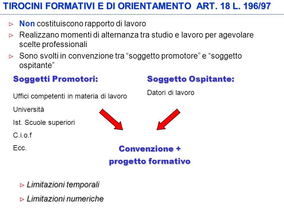 TIROCINI FORMATIVI E DI ORIENTAMENTO ART. 18 L. 196/97 Non costituiscono rapporto di lavoro Realizzano momenti di alternanza tra studio e lavoro per a