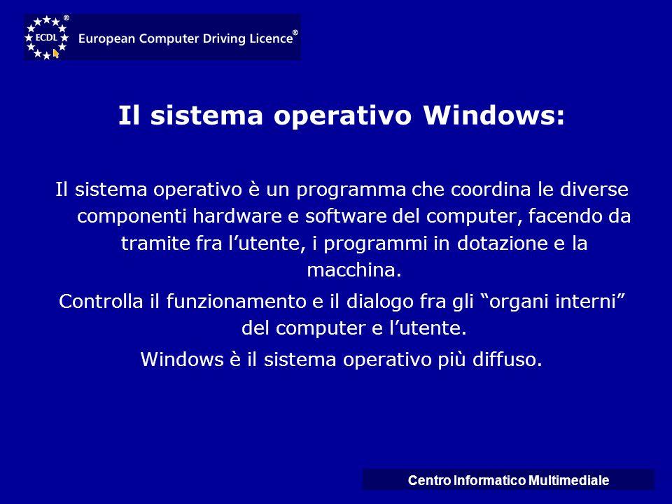 Centro Informatico Multimediale Il sistema operativo Windows: Il sistema operativo è un programma che coordina le diverse componenti hardware e softwa
