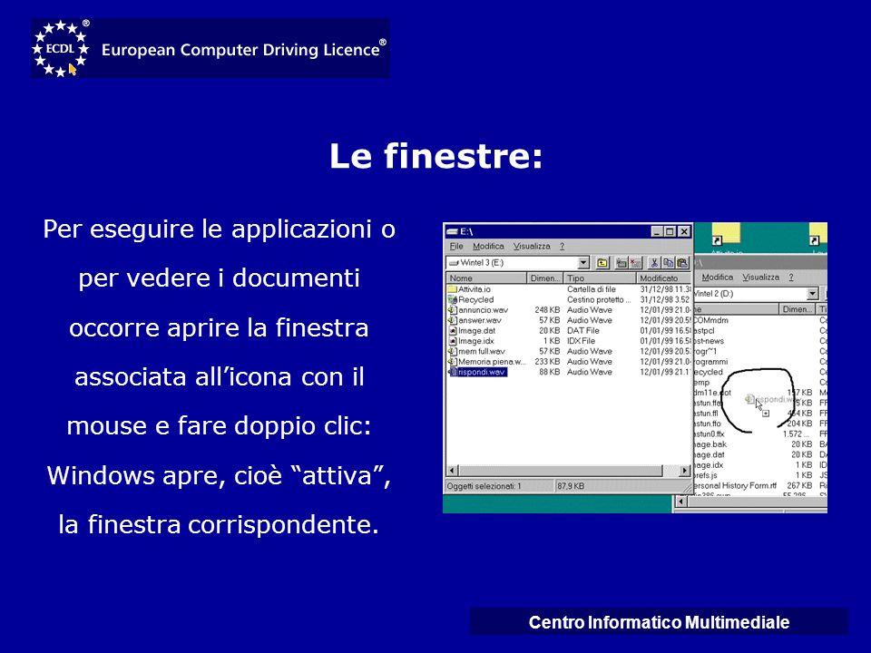 Centro Informatico Multimediale Le finestre: Per eseguire le applicazioni o per vedere i documenti occorre aprire la finestra associata allicona con i