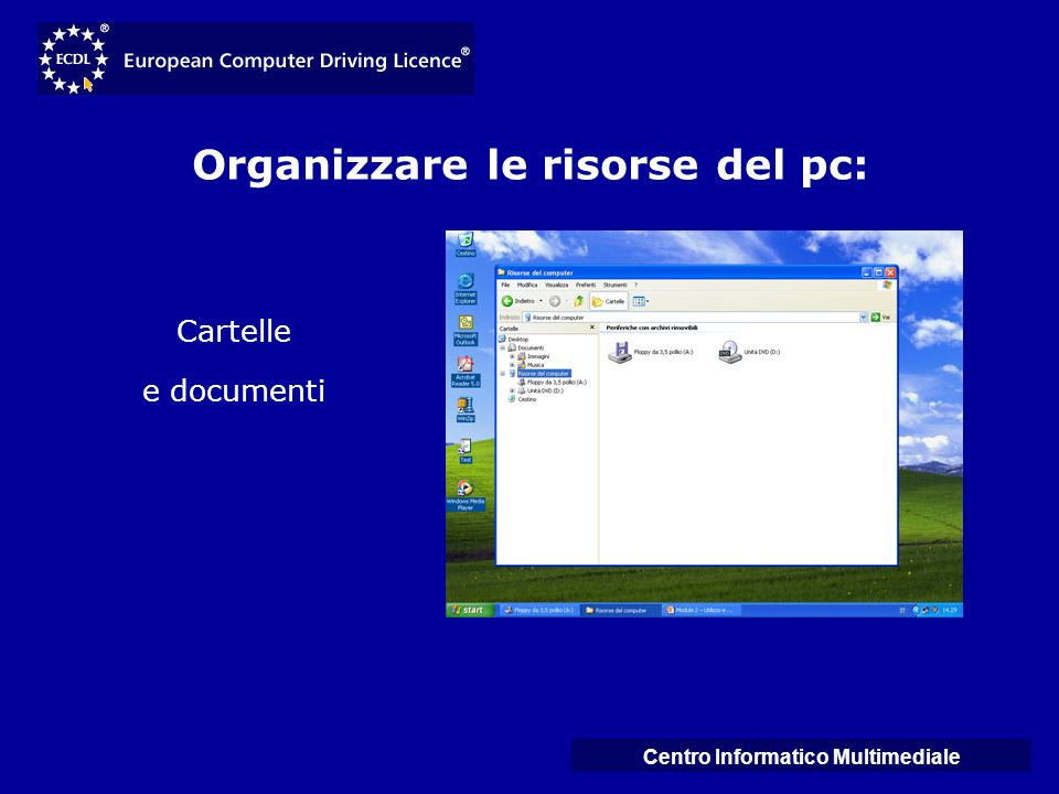 Centro Informatico Multimediale Organizzare le risorse del pc: Cartelle e documenti