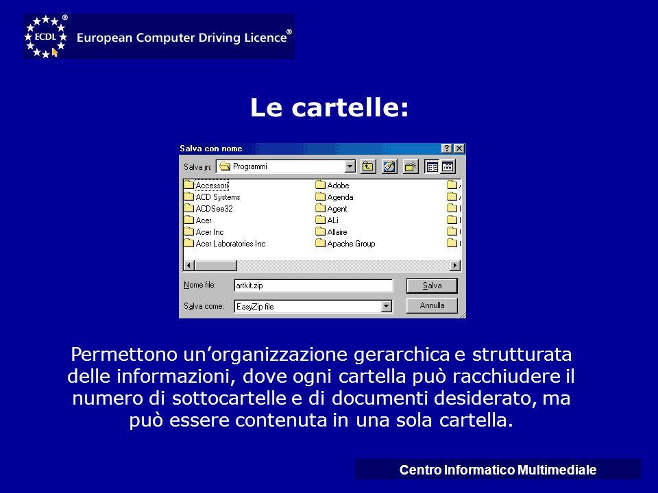 Centro Informatico Multimediale Le cartelle: Permettono unorganizzazione gerarchica e strutturata delle informazioni, dove ogni cartella può racchiude