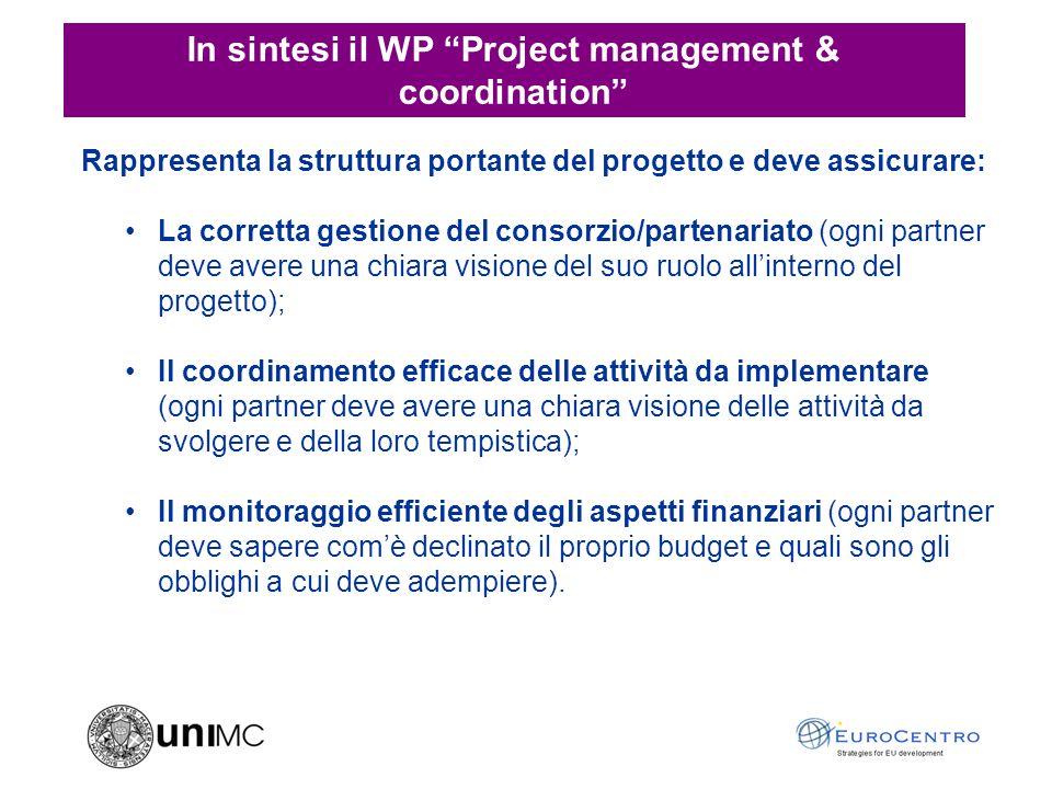 Il WP Project management & coordination In pratica: 1.Definire quali azioni/task devono essere svolte per garantire il raggiungimento degli obiettivi menzionati; 2.Ricordare che ad ogni azione/task corrispondono degli output.