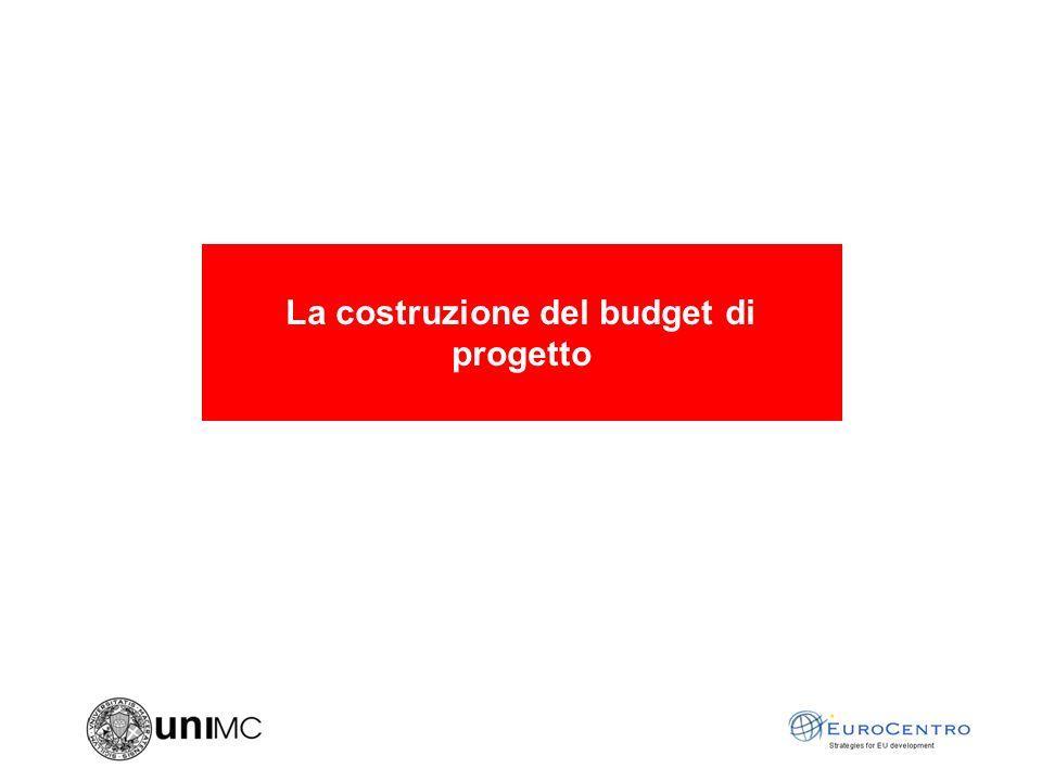 La costruzione del budget di progetto
