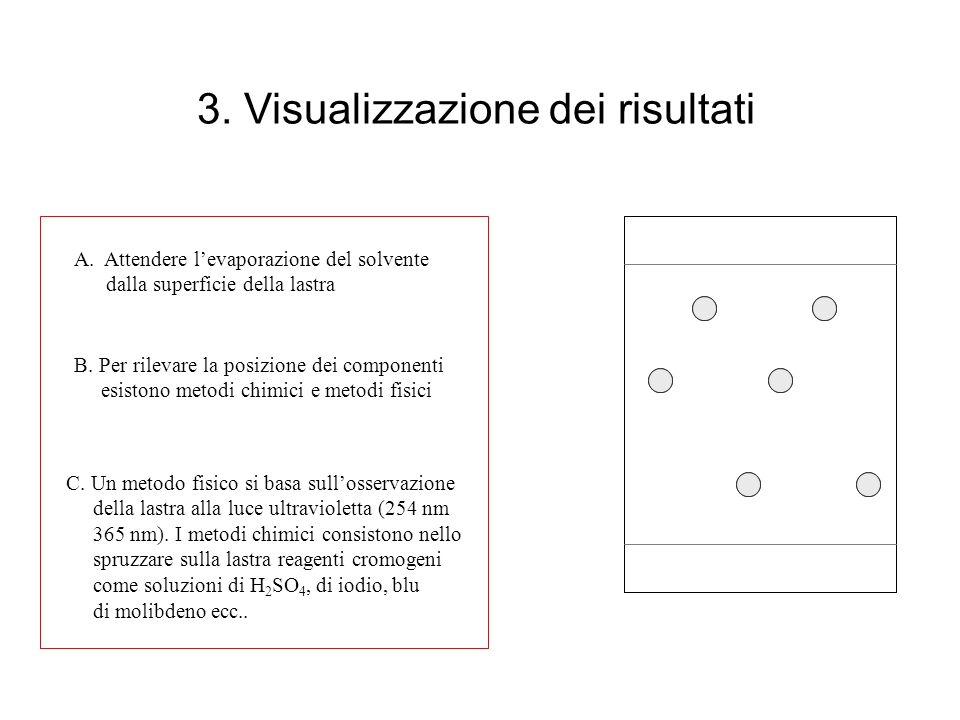 3. Visualizzazione dei risultati A. Attendere levaporazione del solvente dalla superficie della lastra C. Un metodo fisico si basa sullosservazione de