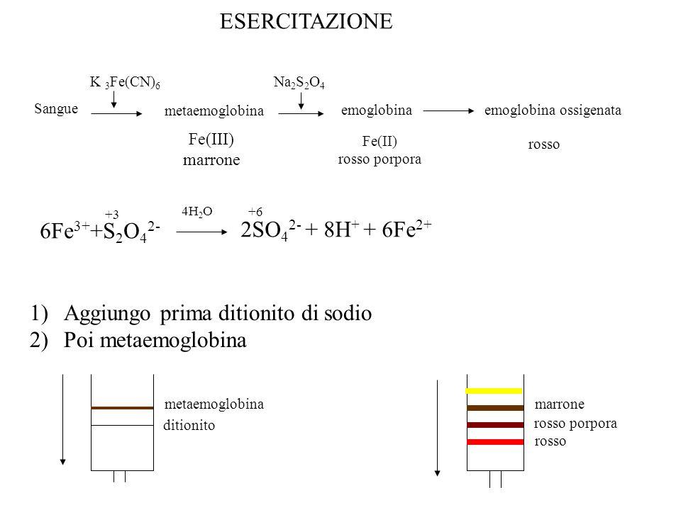 ESERCITAZIONE Sangue metaemoglobina emoglobinaemoglobina ossigenata K 3 Fe(CN) 6 Fe(III) marrone Fe(II) rosso porpora rosso 6Fe 3+ +S 2 O 4 2- 2SO 4 2- + 8H + + 6Fe 2+ 4H 2 O +3 1)Aggiungo prima ditionito di sodio 2)Poi metaemoglobina marrone rosso porpora rosso metaemoglobina +6 ditionito Na 2 S 2 O 4