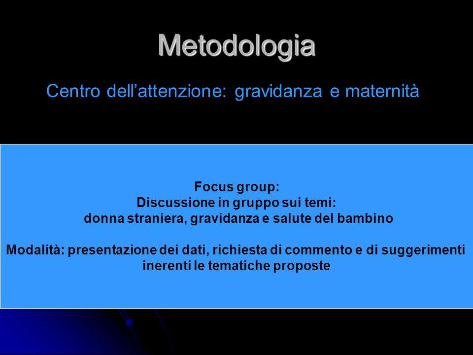 Metodologia Centro dellattenzione: gravidanza e maternità Focus group: Discussione in gruppo sui temi: donna straniera, gravidanza e salute del bambino Modalità: presentazione dei dati, richiesta di commento e di suggerimenti inerenti le tematiche proposte