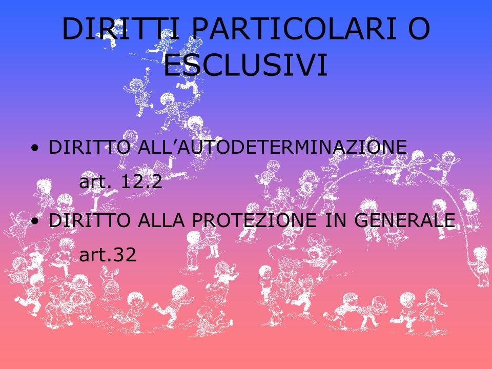 DIRITTI PARTICOLARI O ESCLUSIVI DIRITTO ALLAUTODETERMINAZIONE art. 12.2 DIRITTO ALLA PROTEZIONE IN GENERALE art.32