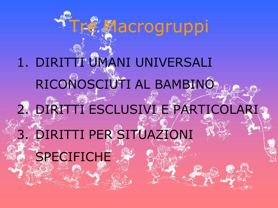 Tre Macrogruppi 1.DIRITTI UMANI UNIVERSALI RICONOSCIUTI AL BAMBINO 2.DIRITTI ESCLUSIVI E PARTICOLARI 3.DIRITTI PER SITUAZIONI SPECIFICHE