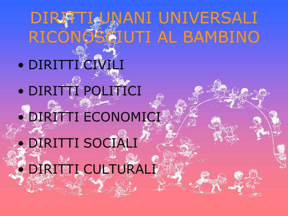 DIRITTI UNANI UNIVERSALI RICONOSCIUTI AL BAMBINO DIRITTI CIVILI DIRITTI POLITICI DIRITTI ECONOMICI DIRITTI SOCIALI DIRITTI CULTURALI