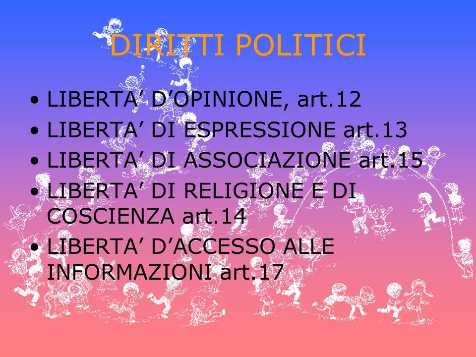 DIRITTI POLITICI LIBERTA DOPINIONE, art.12 LIBERTA DI ESPRESSIONE art.13 LIBERTA DI ASSOCIAZIONE art.15 LIBERTA DI RELIGIONE E DI COSCIENZA art.14 LIB