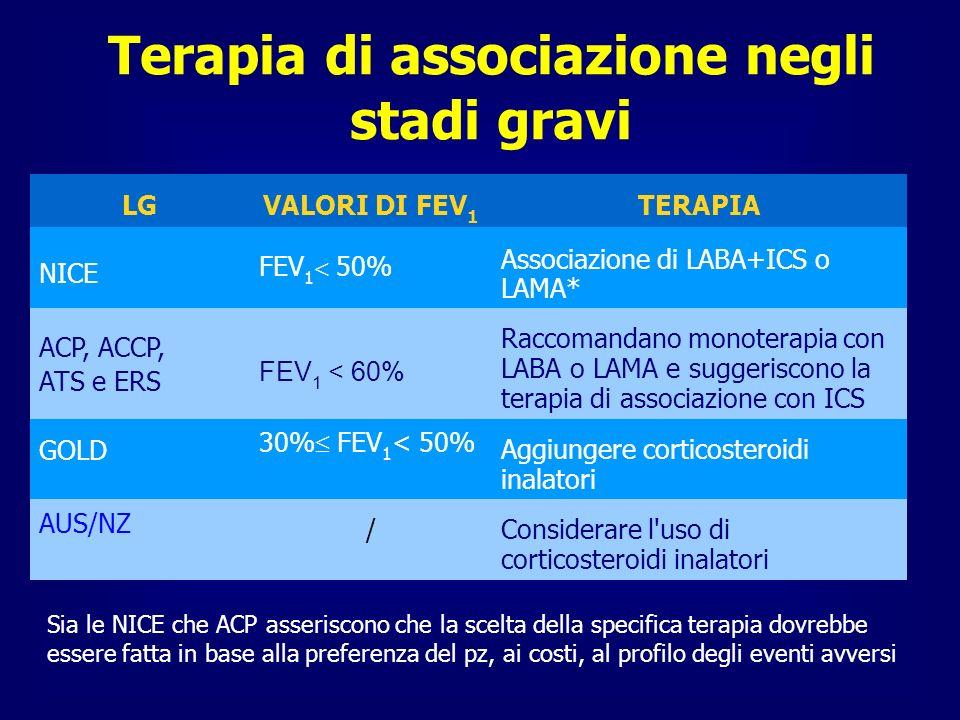 Terapia di associazione negli stadi gravi LGVALORI DI FEV 1 TERAPIA NICE FEV 1 50% Associazione di LABA+ICS o LAMA* ACP, ACCP, ATS e ERS FEV 1 < 60% R