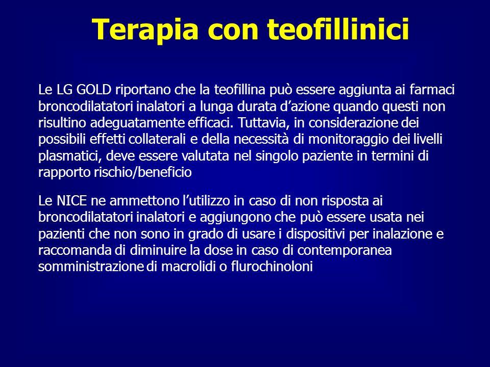 Terapia con teofillinici Le LG GOLD riportano che la teofillina può essere aggiunta ai farmaci broncodilatatori inalatori a lunga durata dazione quand