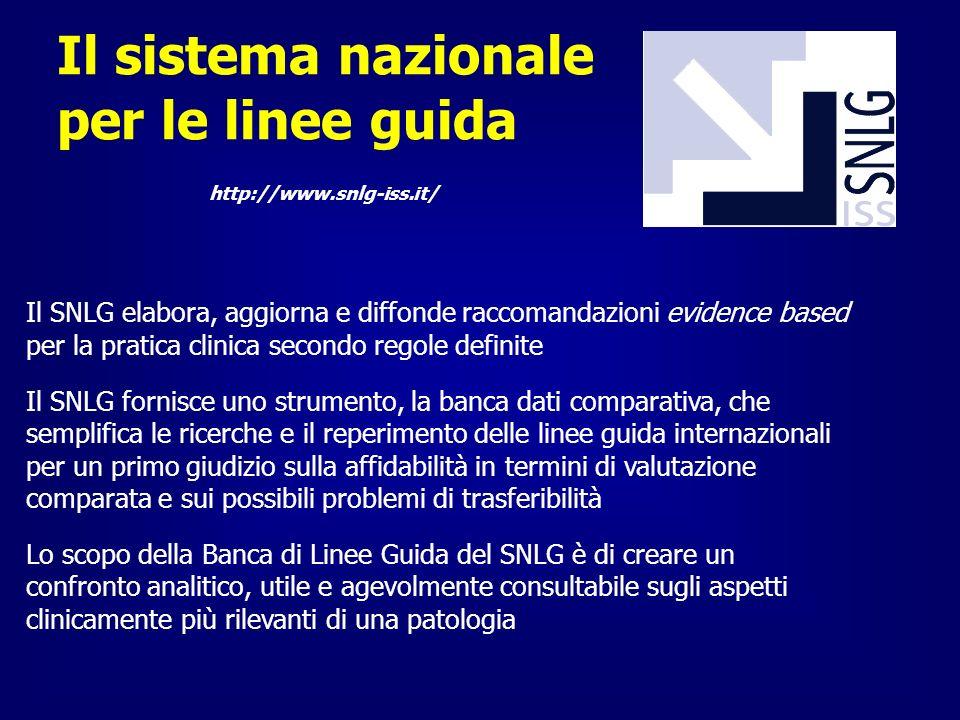 http://www.snlg-iss.it/ Il sistema nazionale per le linee guida Il SNLG elabora, aggiorna e diffonde raccomandazioni evidence based per la pratica cli