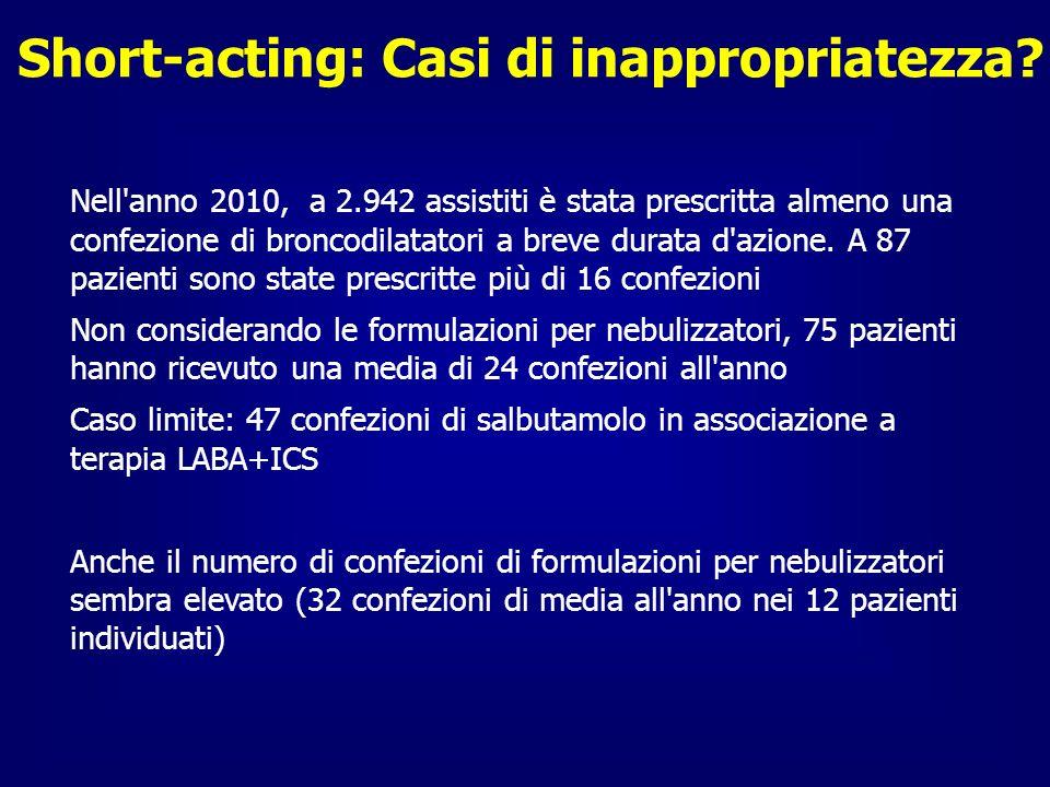 Short-acting: Casi di inappropriatezza? Nell'anno 2010, a 2.942 assistiti è stata prescritta almeno una confezione di broncodilatatori a breve durata