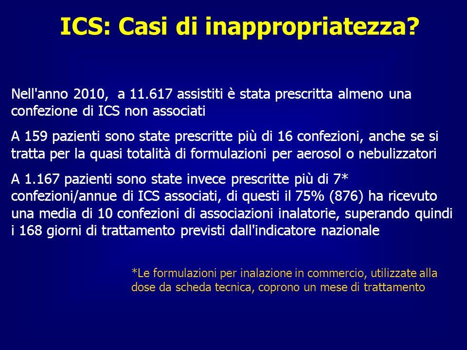 ICS: Casi di inappropriatezza? Nell'anno 2010, a 11.617 assistiti è stata prescritta almeno una confezione di ICS non associati A 159 pazienti sono st
