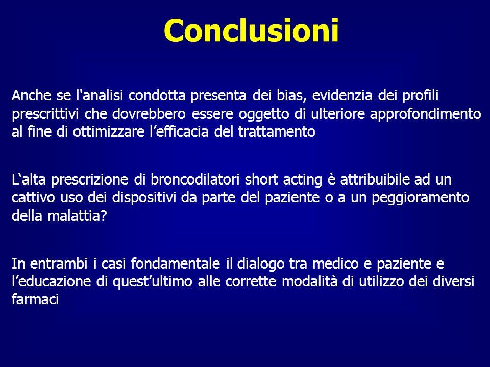 Conclusioni Anche se l'analisi condotta presenta dei bias, evidenzia dei profili prescrittivi che dovrebbero essere oggetto di ulteriore approfondimen