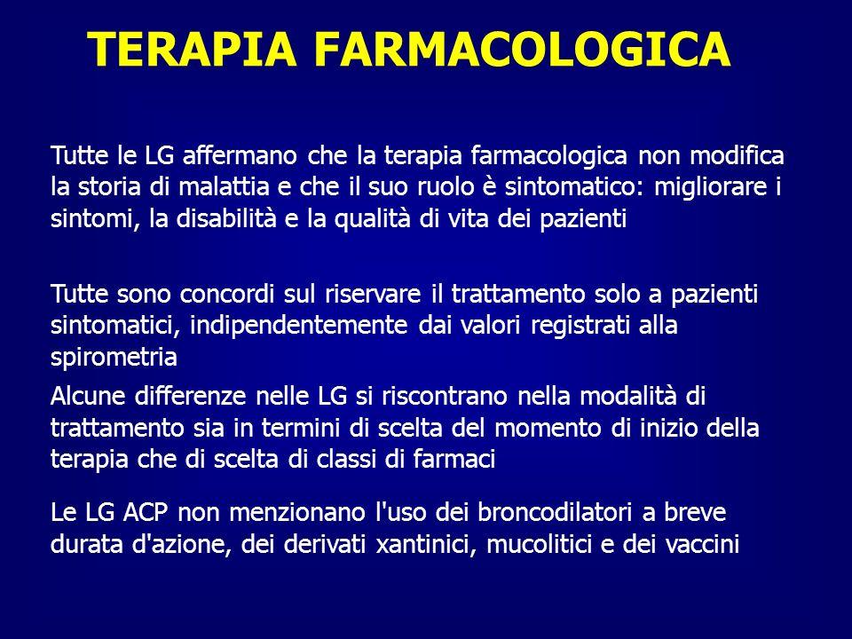 Broncodilatatori inalatori a breve durata d azione Le LG NICE raccomandano di iniziare il trattamento con broncodilatatori inalatori a breve durata dazione SABA (salbutamolo, fenoterolo) o SAMA (ipratropio e ossitropio) in presenza di sintomi invalidanti quali dispnea e limitazione allo sforzo fisico, indipendentemente dai valori di FEV 1 registrati alla spirometria.
