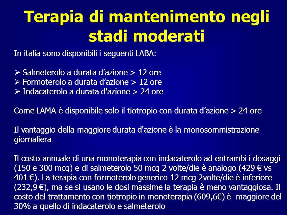 Terapia di associazione negli stadi gravi LGVALORI DI FEV 1 TERAPIA NICE FEV 1 50% Associazione di LABA+ICS o LAMA* ACP, ACCP, ATS e ERS FEV 1 < 60% Raccomandano monoterapia con LABA o LAMA e suggeriscono la terapia di associazione con ICS GOLD 30% FEV 1 < 50% Aggiungere corticosteroidi inalatori AUS/NZ /Considerare l uso di corticosteroidi inalatori Sia le NICE che ACP asseriscono che la scelta della specifica terapia dovrebbe essere fatta in base alla preferenza del pz, ai costi, al profilo degli eventi avversi
