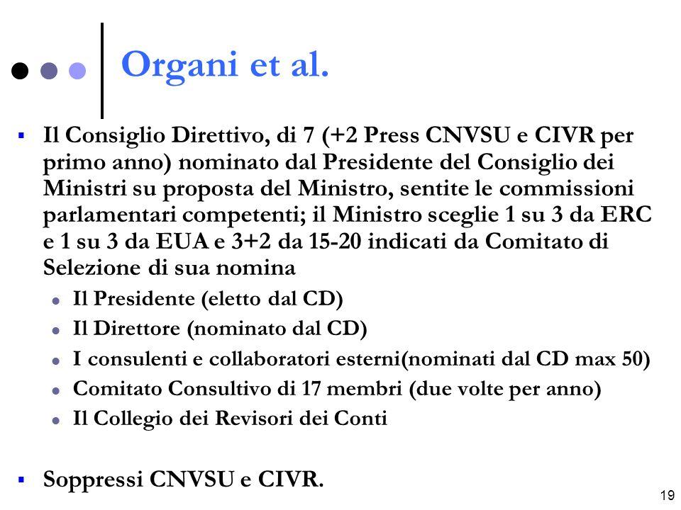 19 Organi et al.