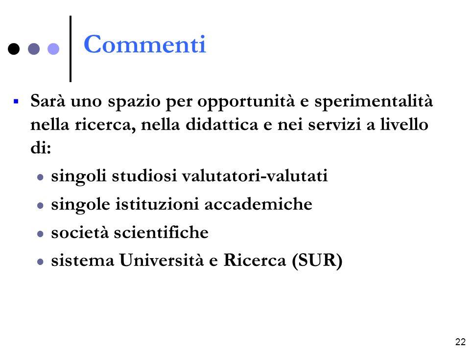 22 Commenti Sarà uno spazio per opportunità e sperimentalità nella ricerca, nella didattica e nei servizi a livello di: singoli studiosi valutatori-valutati singole istituzioni accademiche società scientifiche sistema Università e Ricerca (SUR)