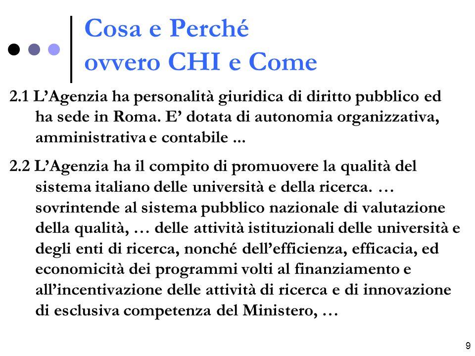 9 Cosa e Perché ovvero CHI e Come 2.1 LAgenzia ha personalità giuridica di diritto pubblico ed ha sede in Roma.