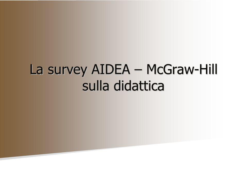 La survey AIDEA – McGraw-Hill sulla didattica