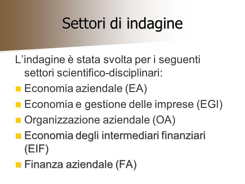Settori di indagine Lindagine è stata svolta per i seguenti settori scientifico-disciplinari: Economia aziendale (EA) Economia e gestione delle imprese (EGI) Organizzazione aziendale (OA) Economia degli intermediari finanziari (EIF) Economia degli intermediari finanziari (EIF) Finanza aziendale (FA) Finanza aziendale (FA)