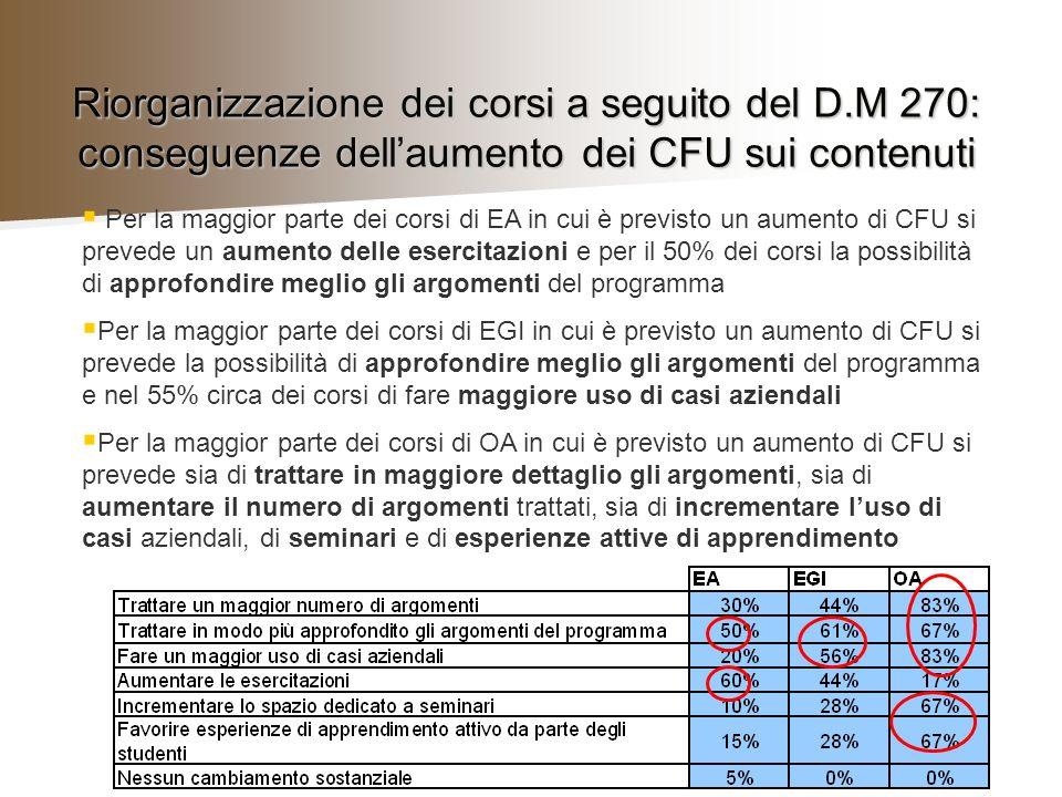 Riorganizzazione dei corsi a seguito del D.M 270: conseguenze dellaumento dei CFU sui contenuti Per la maggior parte dei corsi di EA in cui è previsto