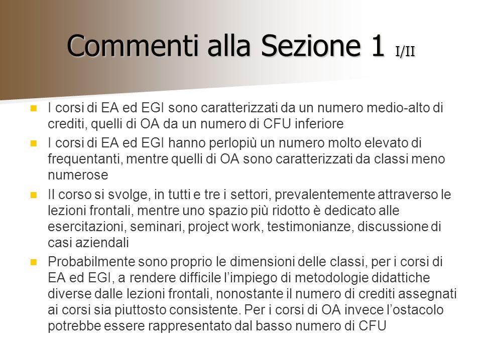 Commenti alla Sezione 1 I/II I corsi di EA ed EGI sono caratterizzati da un numero medio-alto di crediti, quelli di OA da un numero di CFU inferiore I